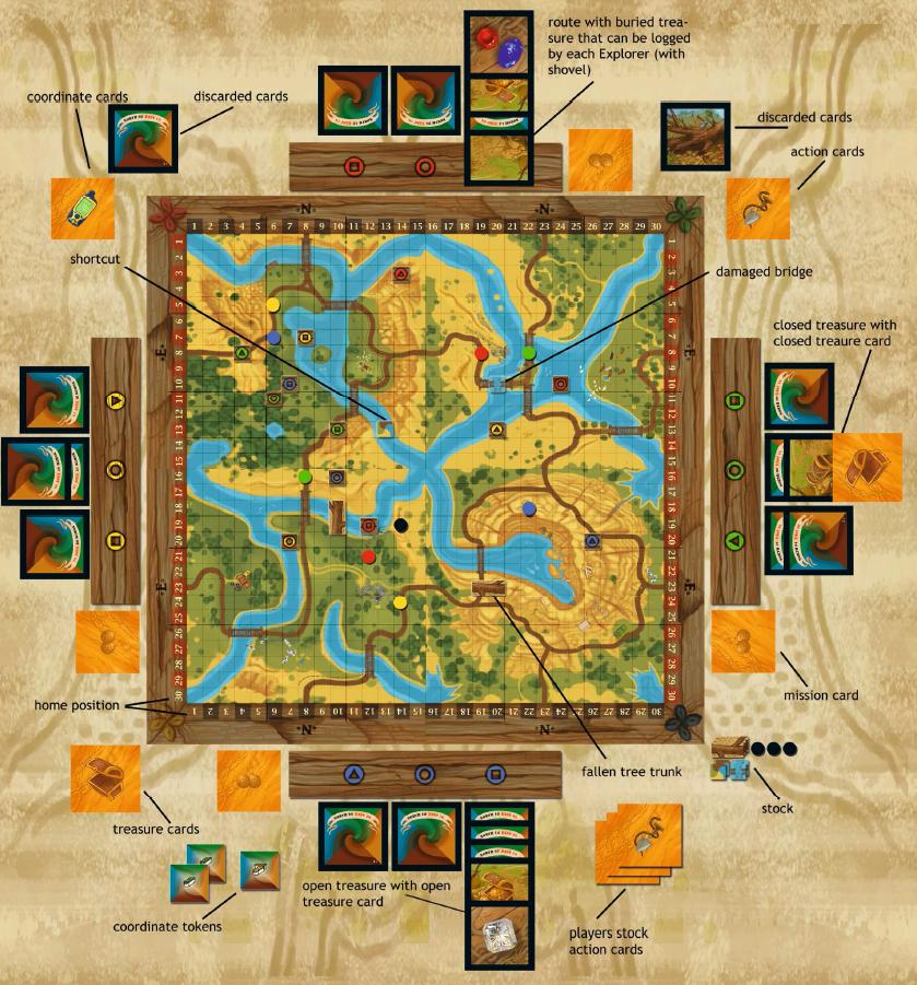 Kuva 5 - Pelin eri elementit nimettynä.
