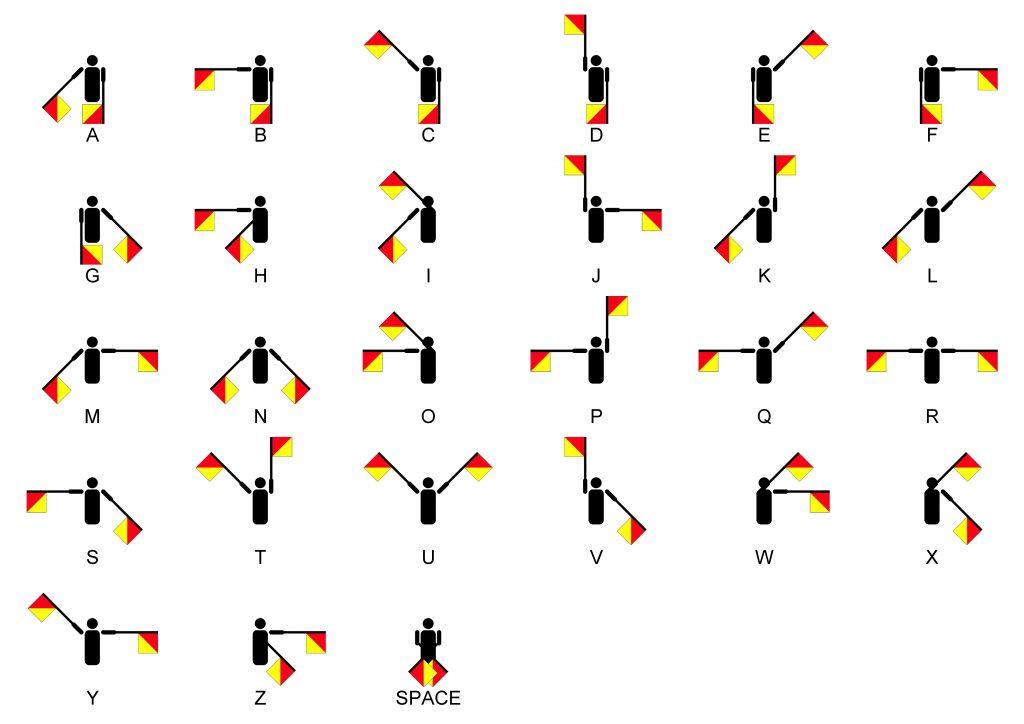 Semaphore_Signals_A-Z